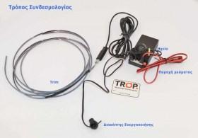 Απλή συνδεσμολογία, πάρα πολύ γρήγορη τοποθέτηση - Φωτογραφία τραβηγμένη από TROP.gr