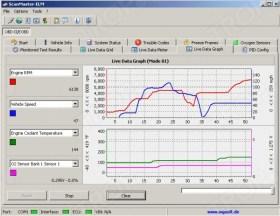 ELM327 Bluetooth Torque σε Laptop - Screenshot